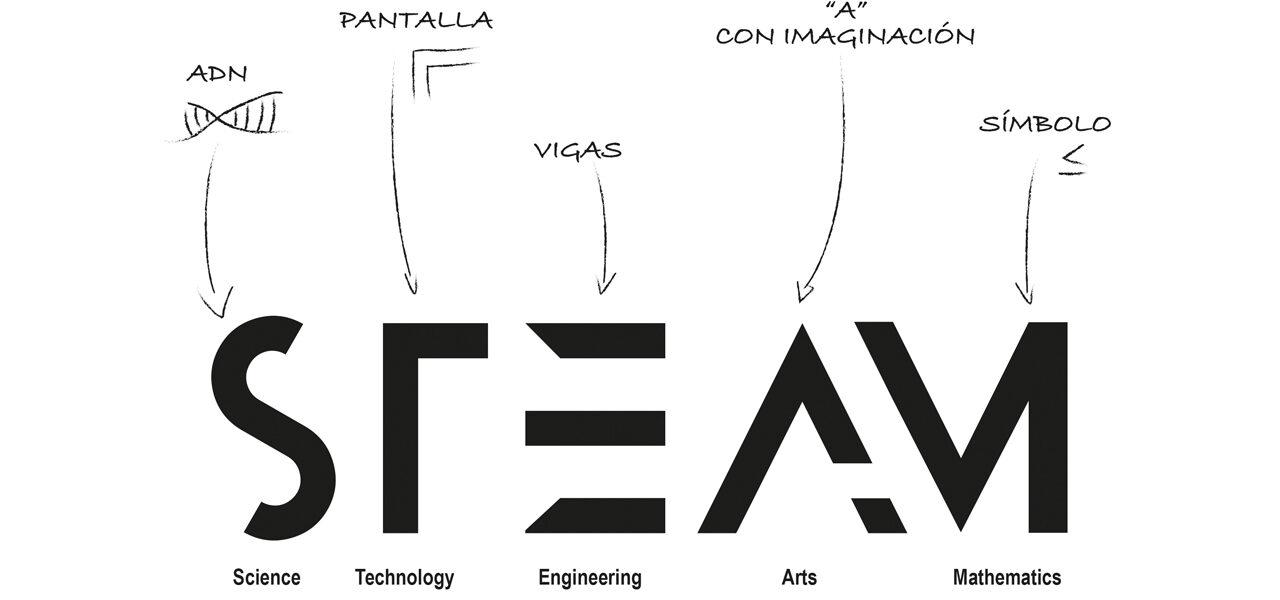 STEAM-identidad-diseño-la central badiola